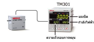 UTM_torque_rotating301