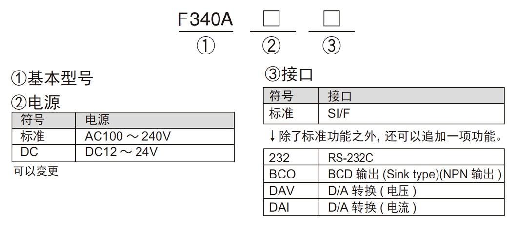 1_F340A