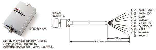 URT-20-5K1