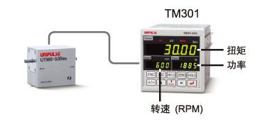 UTM_torque_rotating301.jpg
