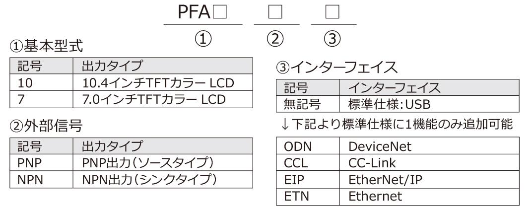 pfa-Rev103-img
