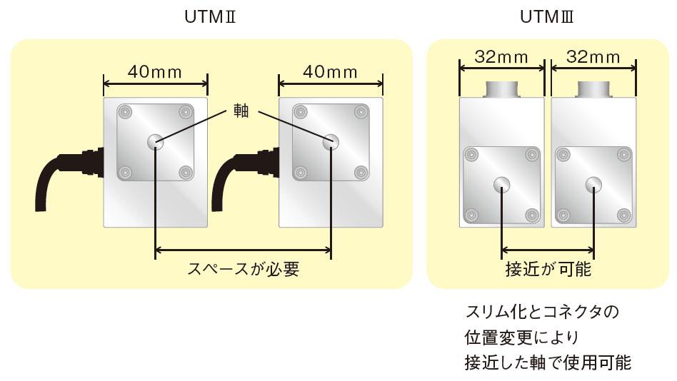 utm3_1