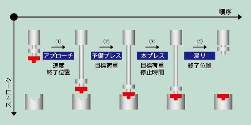 pfa4-2