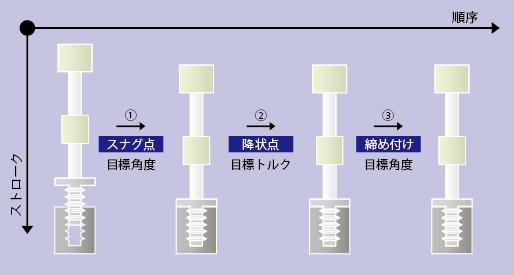 pfa5-4