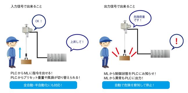 ml_exo_1